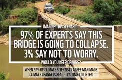 97% of experts agree climate change is real and man made