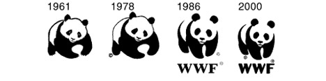Panda logo evolution