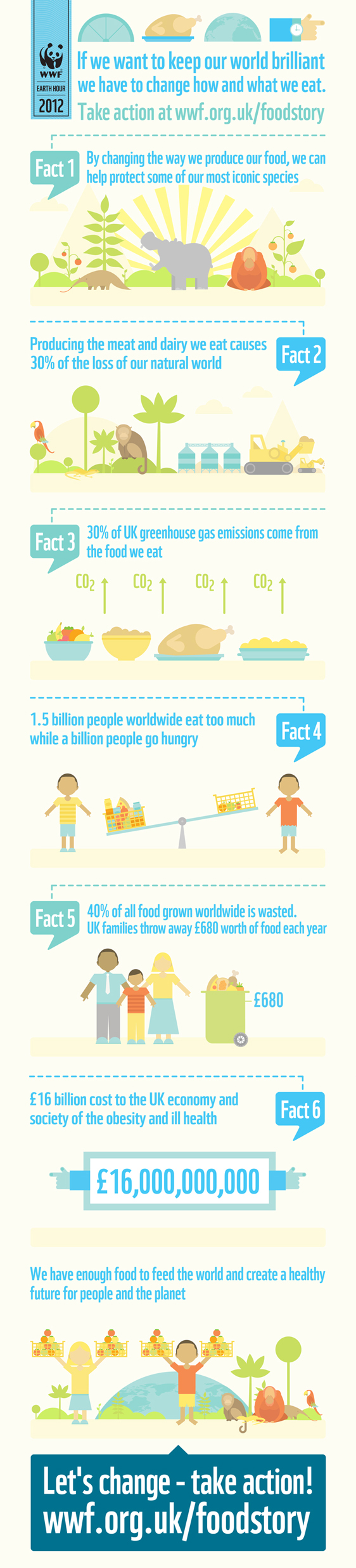 Take action at wwf.org.uk/foodstory/